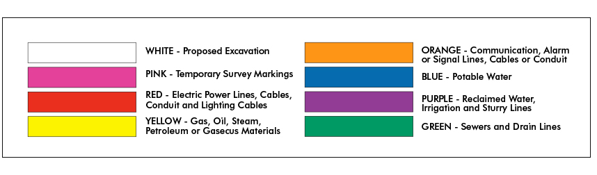 Color Codes For Utility Markouts Acs Underground Solutions
